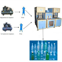 Semi Automatic PET Bottle Machine